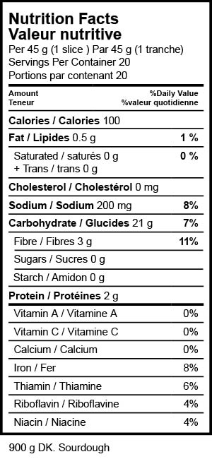 nutrition facts dark sourdough