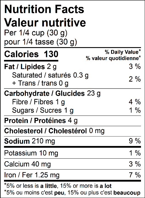 Breadcrumbs nutrition facts